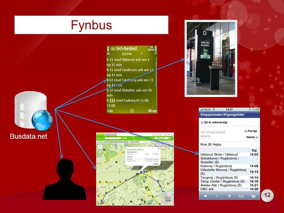 12 Fynbus Busdata.net