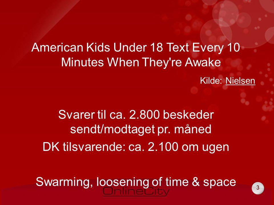 3 American Kids Under 18 Text Every 10 Minutes When They re Awake Kilde: NielsenNielsen Svarer til ca.