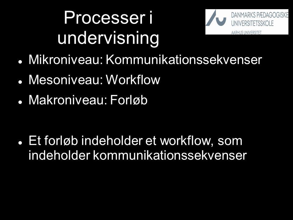 Processer i undervisning  Mikroniveau: Kommunikationssekvenser  Mesoniveau: Workflow  Makroniveau: Forløb  Et forløb indeholder et workflow, som indeholder kommunikationssekvenser