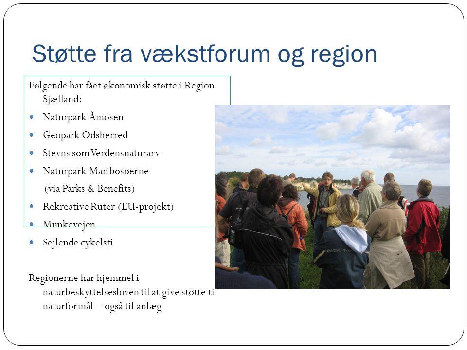 Støtte fra vækstforum og region Følgende har fået økonomisk støtte i Region Sjælland:  Naturpark Åmosen  Geopark Odsherred  Stevns som Verdensnaturarv  Naturpark Maribosøerne (via Parks & Benefits)  Rekreative Ruter (EU-projekt)  Munkevejen  Sejlende cykelsti Regionerne har hjemmel i naturbeskyttelsesloven til at give støtte til naturformål – også til anlæg
