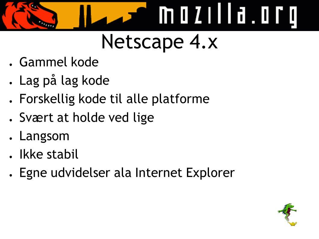 Netscape 4.x ● Gammel kode ● Lag på lag kode ● Forskellig kode til alle platforme ● Svært at holde ved lige ● Langsom ● Ikke stabil ● Egne udvidelser ala Internet Explorer