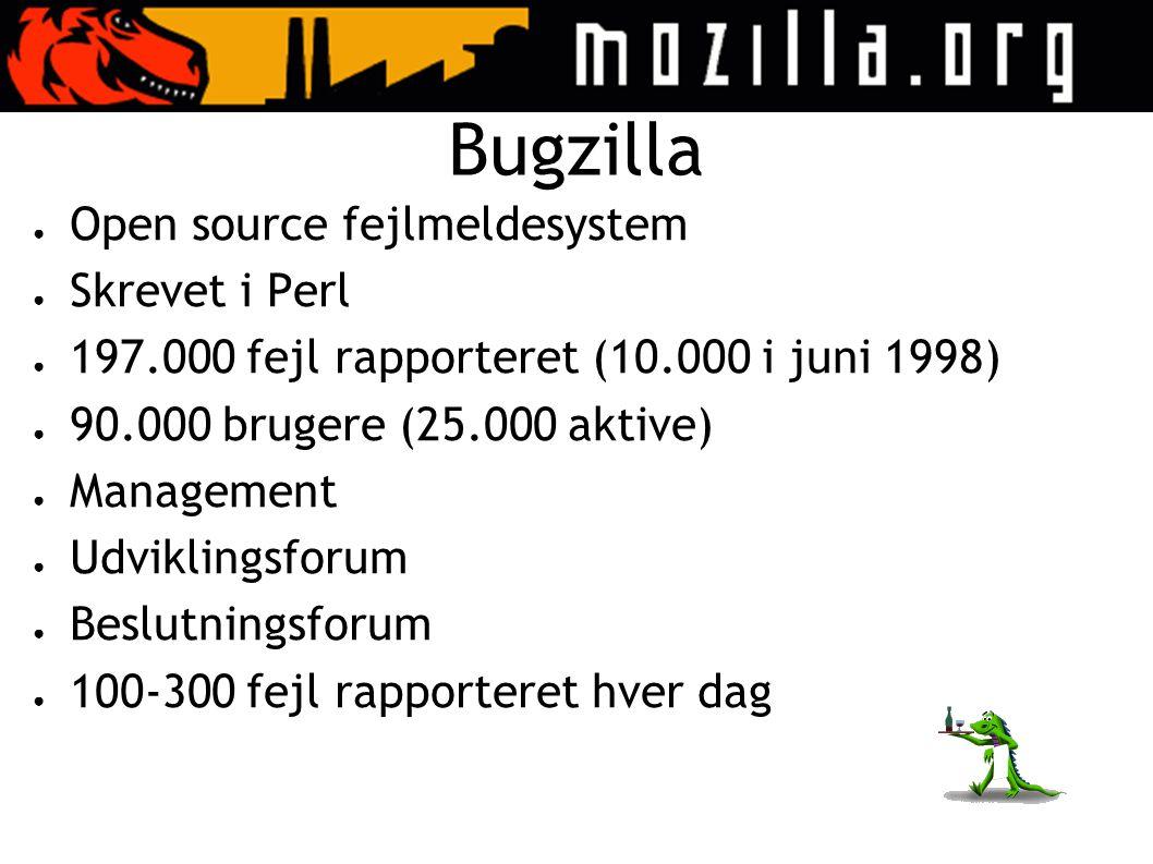 Bugzilla ● Open source fejlmeldesystem ● Skrevet i Perl ● 197.000 fejl rapporteret (10.000 i juni 1998) ● 90.000 brugere (25.000 aktive) ● Management ● Udviklingsforum ● Beslutningsforum ● 100-300 fejl rapporteret hver dag