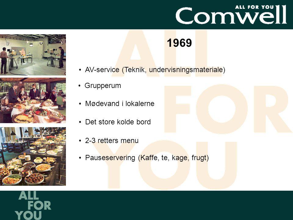 1969 •AV-service (Teknik, undervisningsmateriale) •Grupperum •Mødevand i lokalerne •Det store kolde bord •2-3 retters menu •Pauseservering (Kaffe, te, kage, frugt)