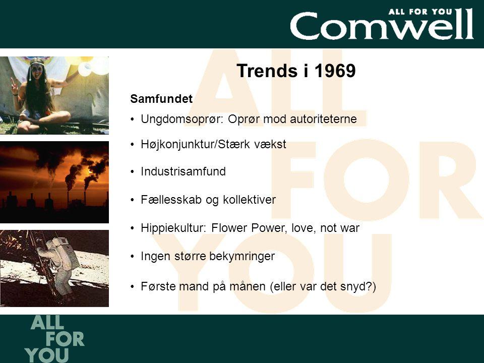 Trends i 1969 Samfundet •Ungdomsoprør: Oprør mod autoriteterne •Højkonjunktur/Stærk vækst •Industrisamfund •Fællesskab og kollektiver •Hippiekultur: Flower Power, love, not war •Ingen større bekymringer •Første mand på månen (eller var det snyd )