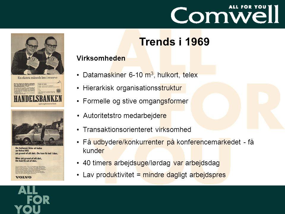 Trends i 1969 Virksomheden •Datamaskiner 6-10 m 3, hulkort, telex •Hierarkisk organisationsstruktur •Formelle og stive omgangsformer •Autoritetstro medarbejdere •Transaktionsorienteret virksomhed •Få udbydere/konkurrenter på konferencemarkedet - få kunder •40 timers arbejdsuge/lørdag var arbejdsdag •Lav produktivitet = mindre dagligt arbejdspres