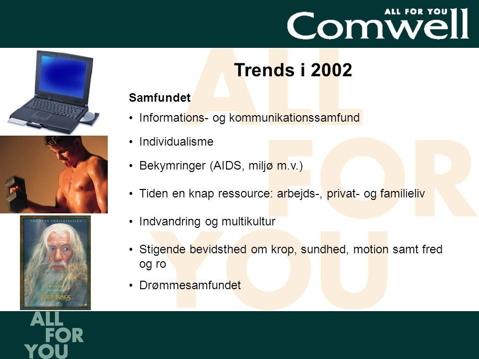 Trends i 2002 Samfundet •Informations- og kommunikationssamfund •Individualisme •Bekymringer (AIDS, miljø m.v.) •Tiden en knap ressource: arbejds-, privat- og familieliv •Indvandring og multikultur •Stigende bevidsthed om krop, sundhed, motion samt fred og ro •Drømmesamfundet