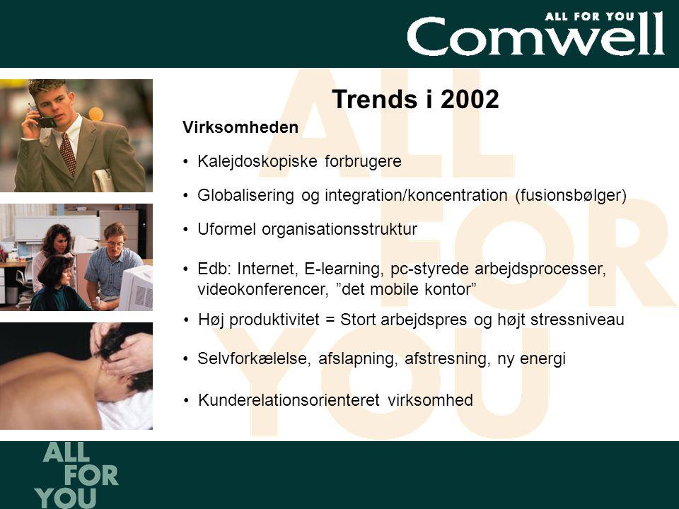 Trends i 2002 Virksomheden •Kalejdoskopiske forbrugere •Globalisering og integration/koncentration (fusionsbølger) •Uformel organisationsstruktur •Edb: Internet, E-learning, pc-styrede arbejdsprocesser, videokonferencer, det mobile kontor •Høj produktivitet = Stort arbejdspres og højt stressniveau •Selvforkælelse, afslapning, afstresning, ny energi •Kunderelationsorienteret virksomhed