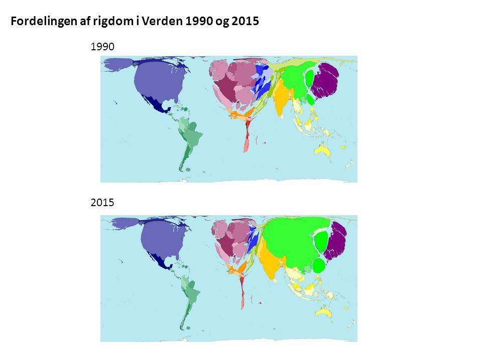 Fordelingen af rigdom i Verden 1990 og 2015 1990 2015