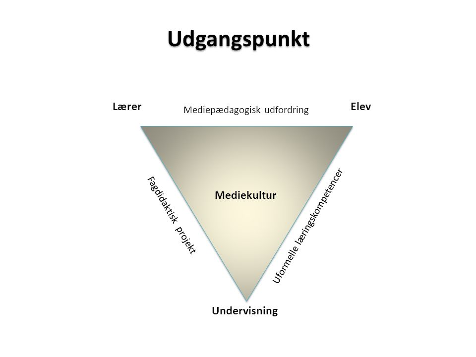 Udgangspunkt LærerElev Mediepædagogisk udfordring Undervisning Mediekultur Fagdidaktisk projekt Uformelle læringskompetencer