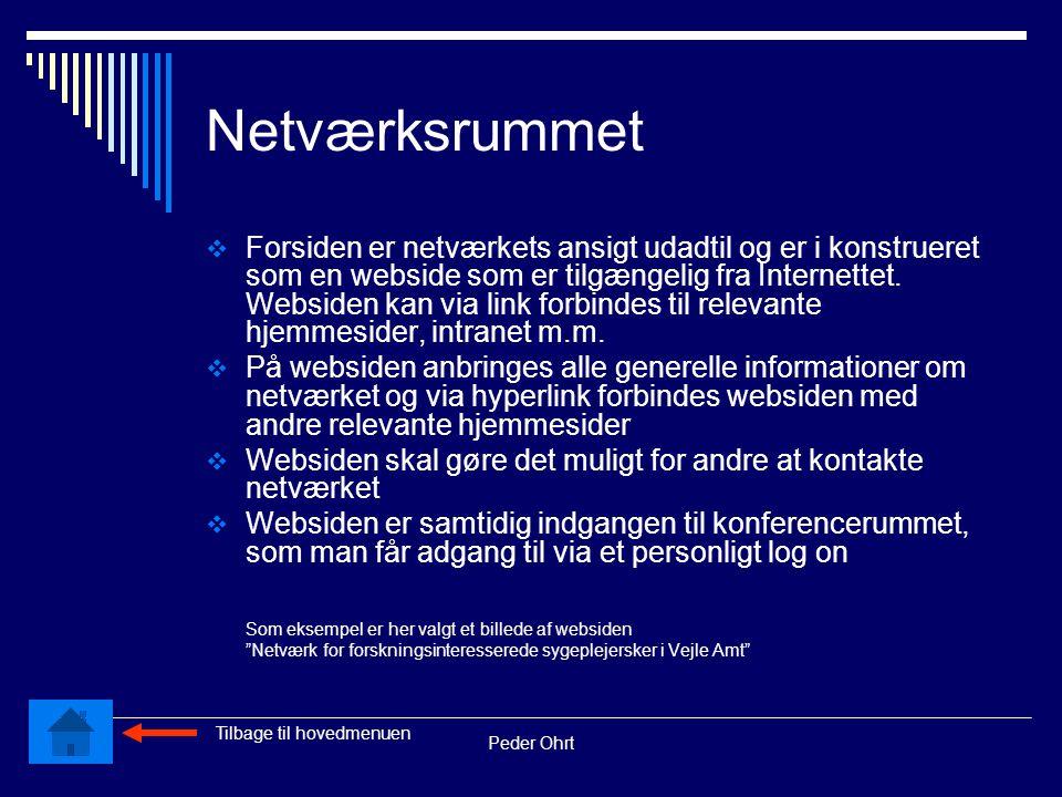 Peder Ohrt Netværksrummet  Forsiden er netværkets ansigt udadtil og er i konstrueret som en webside som er tilgængelig fra Internettet.