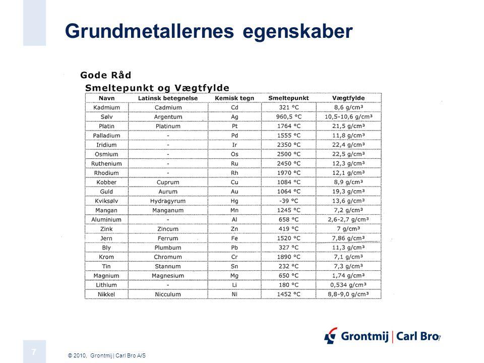© 2010, Grontmij | Carl Bro A/S 7 7 Grundmetallernes egenskaber