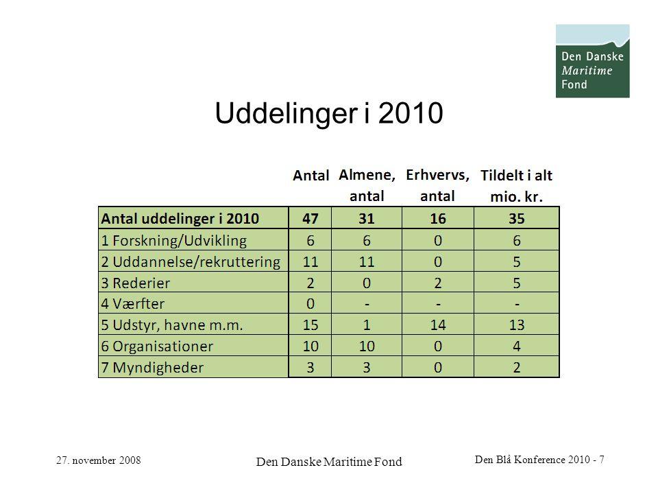 Uddelinger i 2010 27. november 2008 Den Danske Maritime Fond Den Blå Konference 2010 - 7