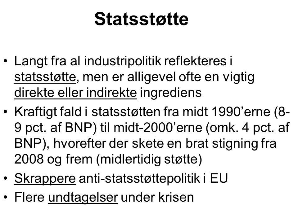 Statsstøtte •Langt fra al industripolitik reflekteres i statsstøtte, men er alligevel ofte en vigtig direkte eller indirekte ingrediens •Kraftigt fald i statsstøtten fra midt 1990'erne (8- 9 pct.