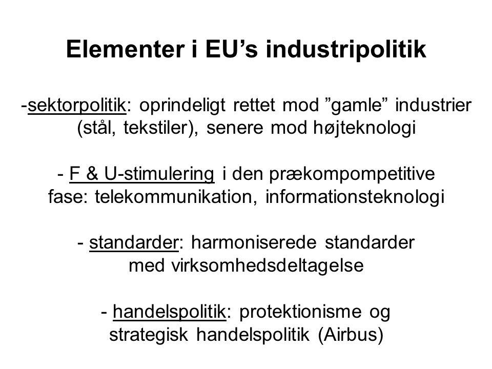 Elementer i EU's industripolitik -sektorpolitik: oprindeligt rettet mod gamle industrier (stål, tekstiler), senere mod højteknologi - F & U-stimulering i den prækompompetitive fase: telekommunikation, informationsteknologi - standarder: harmoniserede standarder med virksomhedsdeltagelse - handelspolitik: protektionisme og strategisk handelspolitik (Airbus)