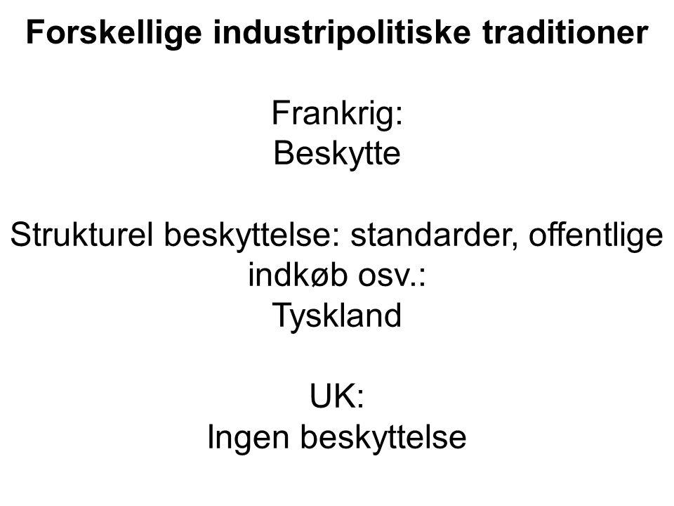 Forskellige industripolitiske traditioner Frankrig: Beskytte Strukturel beskyttelse: standarder, offentlige indkøb osv.: Tyskland UK: Ingen beskyttelse