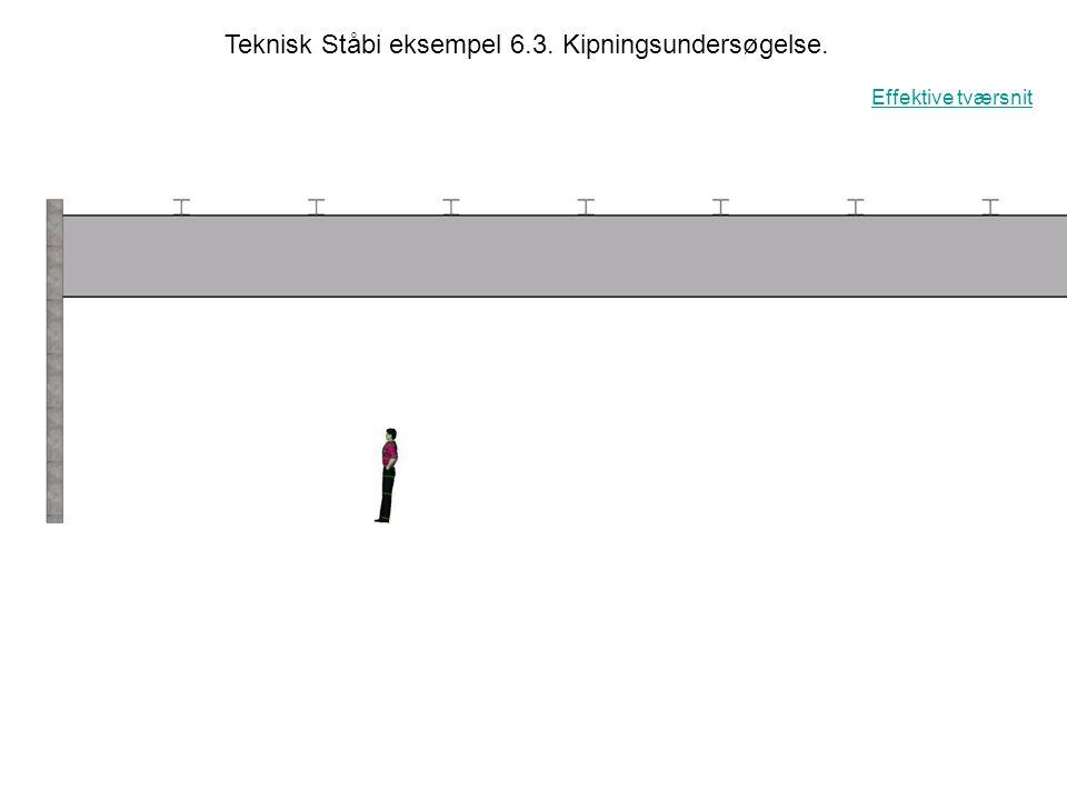 Teknisk Ståbi eksempel 6.3. Kipningsundersøgelse. Effektive tværsnit