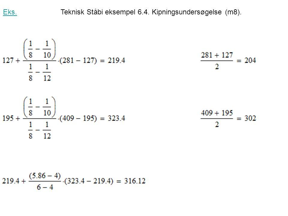 Teknisk Ståbi eksempel 6.4. Kipningsundersøgelse (m8).Eks.