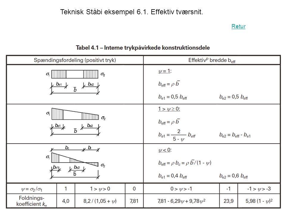 Teknisk Ståbi eksempel 6.1. Effektiv tværsnit. Retur
