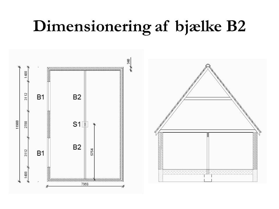 Dimensionering af bjælke B2