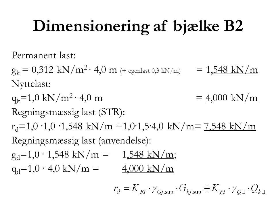 Dimensionering af bjælke B2 Permanent last: g k = 0,312 kN/m 2 · 4,0 m (+ egenlast 0,3 kN/m) = 1,548 kN/m Nyttelast: q k =1,0 kN/m 2 · 4,0 m = 4,000 k