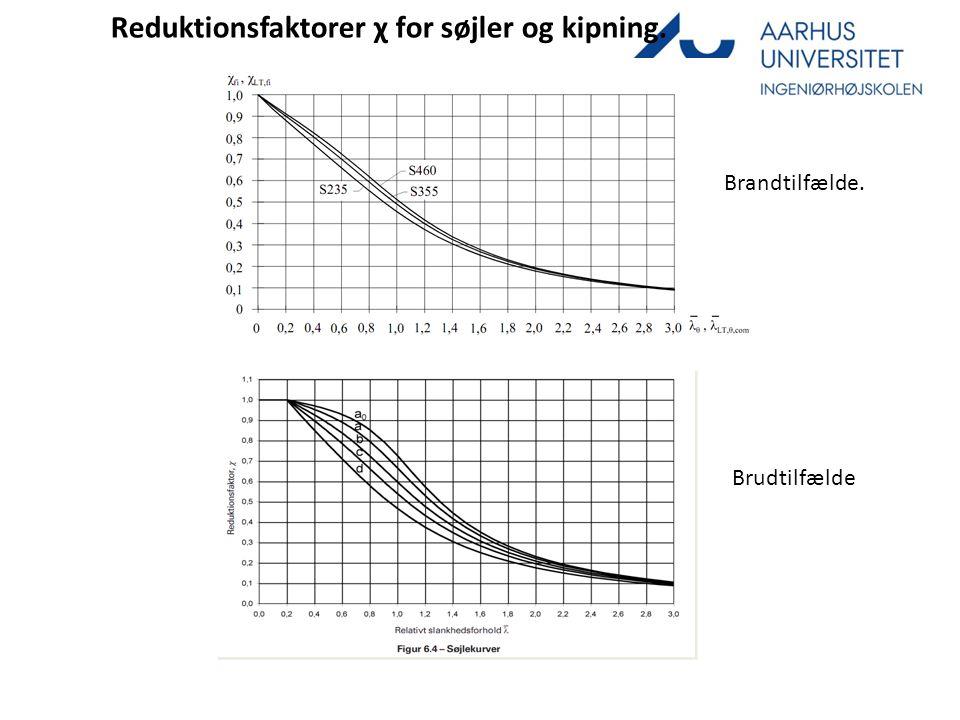 Reduktionsfaktorer χ for søjler og kipning. Brandtilfælde. Brudtilfælde