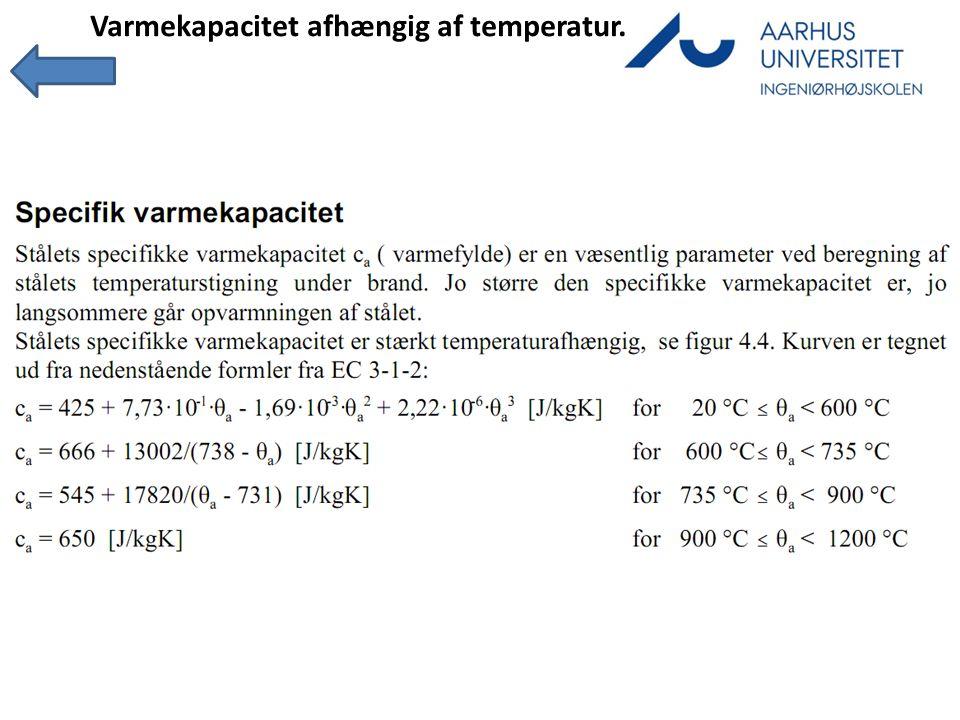 Varmekapacitet afhængig af temperatur.