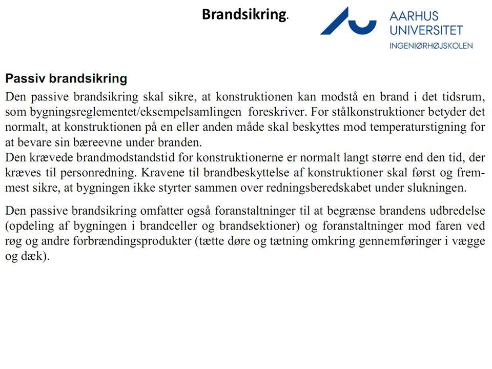 Brandsikring.