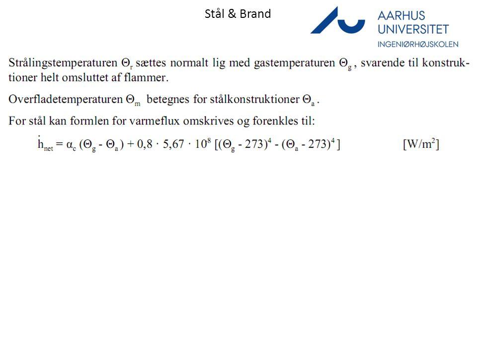 Temperaturudvikling i uisolerede stålprofiler