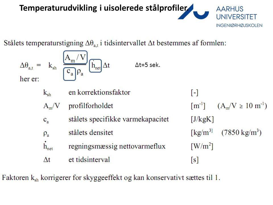 Temperaturudvikling i uisolerede stålprofiler. ∆t=5 sek.