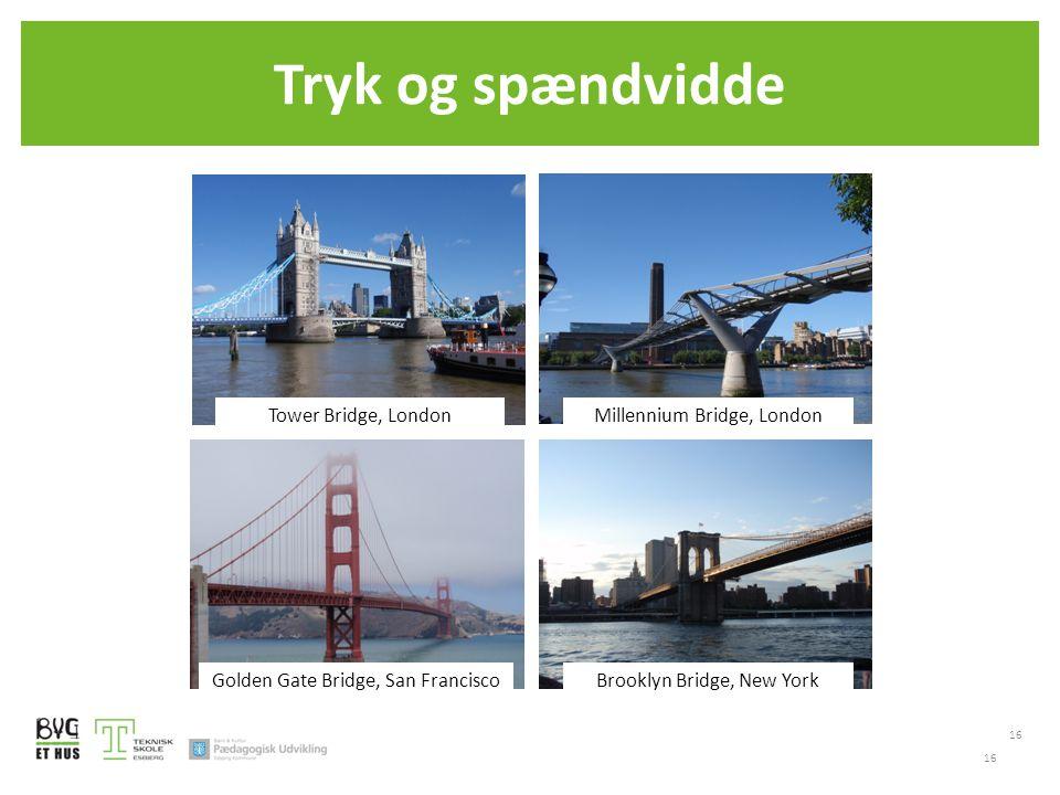 Tryk og spændvidde 16 Tower Bridge, London Golden Gate Bridge, San Francisco Millennium Bridge, London Brooklyn Bridge, New York