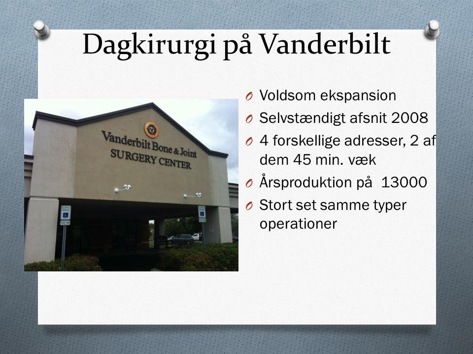 Dagkirurgi på Vanderbilt O Voldsom ekspansion O Selvstændigt afsnit 2008 O 4 forskellige adresser, 2 af dem 45 min.