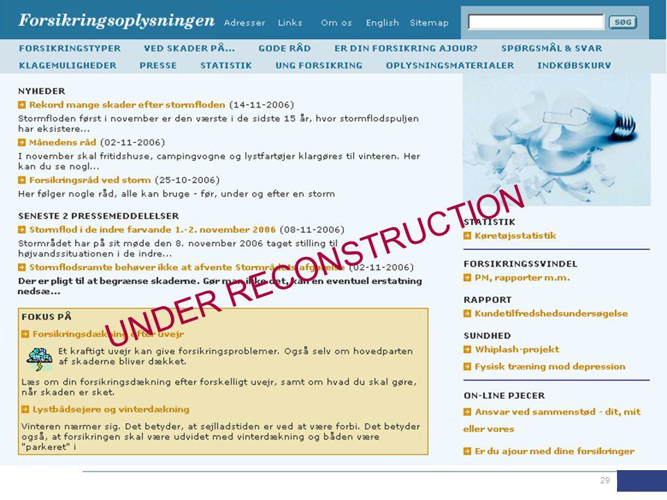 29 UNDER RECONSTRUCTION
