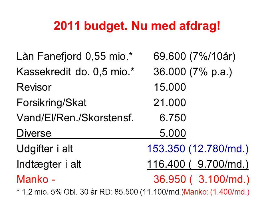 2011 budget. Nu med afdrag. Lån Fanefjord 0,55 mio.*69.600 (7%/10år) Kassekredit do.