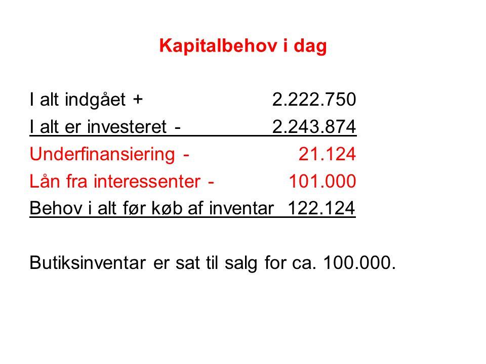 Kapitalbehov i dag I alt indgået +2.222.750 I alt er investeret - 2.243.874 Underfinansiering - 21.124 Lån fra interessenter - 101.000 Behov i alt før køb af inventar 122.124 Butiksinventar er sat til salg for ca.