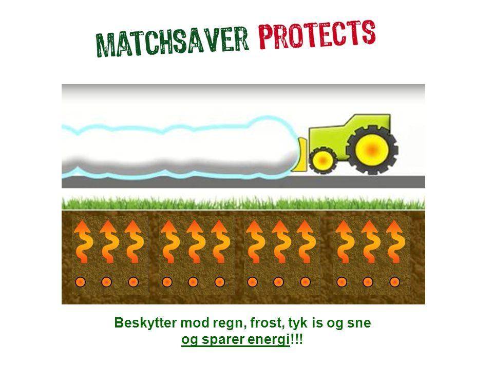 Beskytter mod regn, frost, tyk is og sne og sparer energi!!!