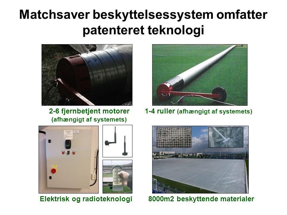 Matchsaver beskyttelsessystem omfatter patenteret teknologi 2-6 fjernbetjent motorer (afhængigt af systemets) 1-4 ruller (afhængigt af systemets) 8000m2 beskyttende materialerElektrisk og radioteknologi