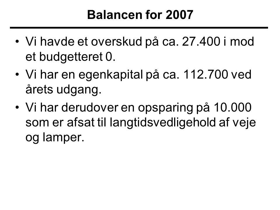 Balancen for 2007 •Vi havde et overskud på ca. 27.400 i mod et budgetteret 0.
