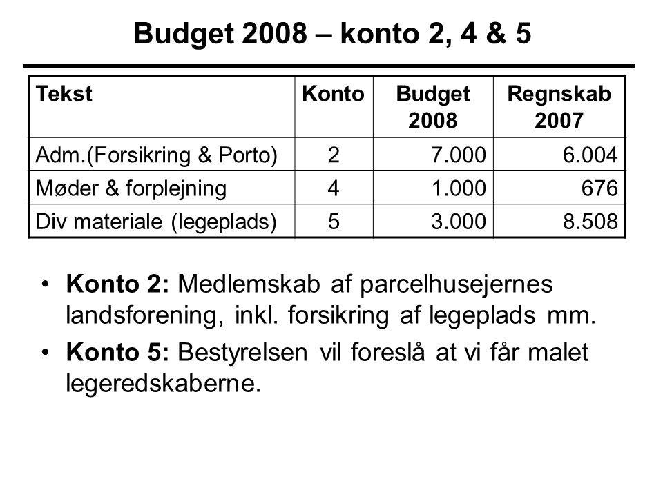 Budget 2008 – konto 2, 4 & 5 TekstKontoBudget 2008 Regnskab 2007 Adm.(Forsikring & Porto)27.0006.004 Møder & forplejning41.000676 Div materiale (legeplads)53.0008.508 •Konto 2: Medlemskab af parcelhusejernes landsforening, inkl.