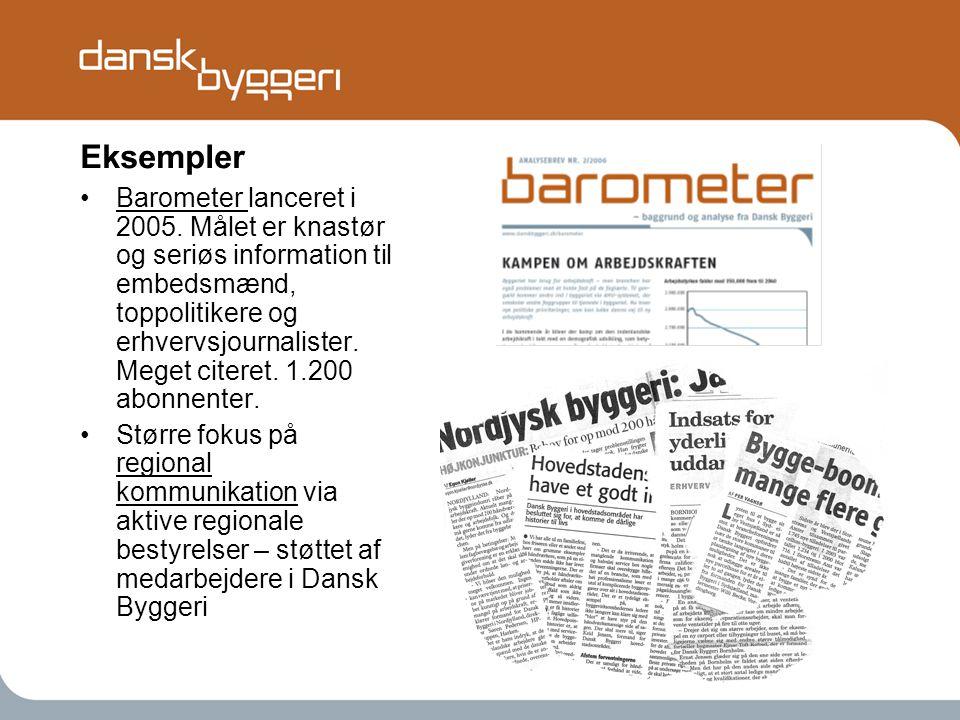 Eksempler •Barometer lanceret i 2005.