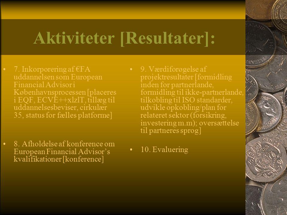 Aktiviteter [Resultater]: •7.