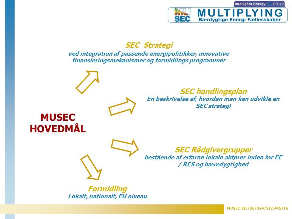 MUSEC-EIE/06/024/SI2.445716 MUSEC HOVEDMÅL SEC Strategi ved integration af passende energipolitikker, innovative finansieringsmekanismer og formidlings programmer SEC handlingsplan En beskrivelse af, hvordan man kan udvikle en SEC strategi SEC Rådgivergrupper bestående af erfarne lokale aktører inden for EE / RES og bæredygtighed Formidling Lokalt, nationalt, EU niveau