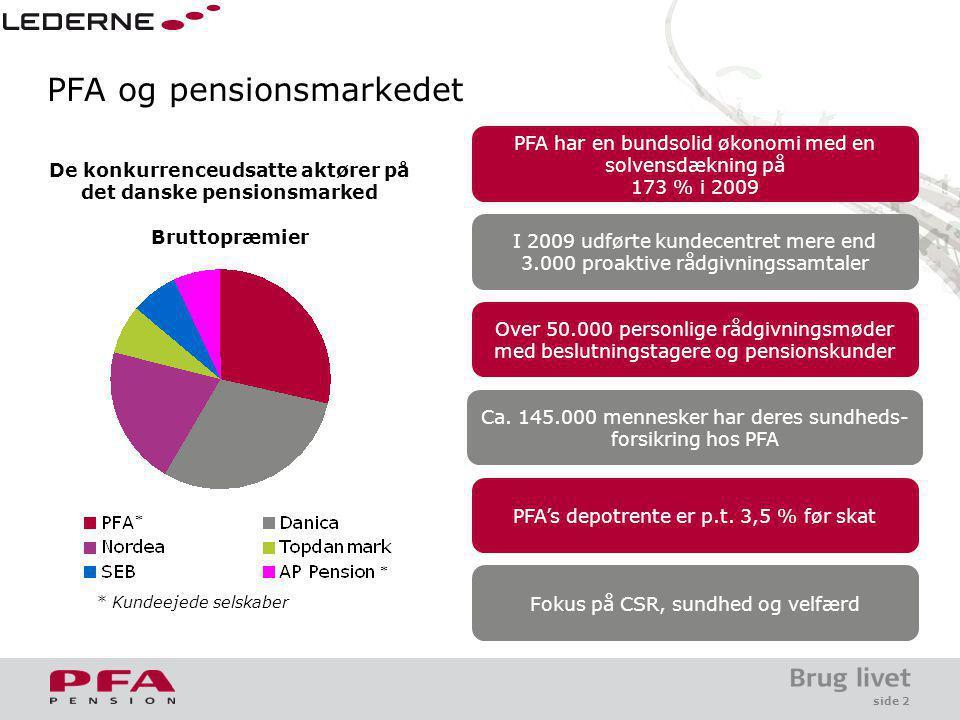 danske forsikring topdanmark