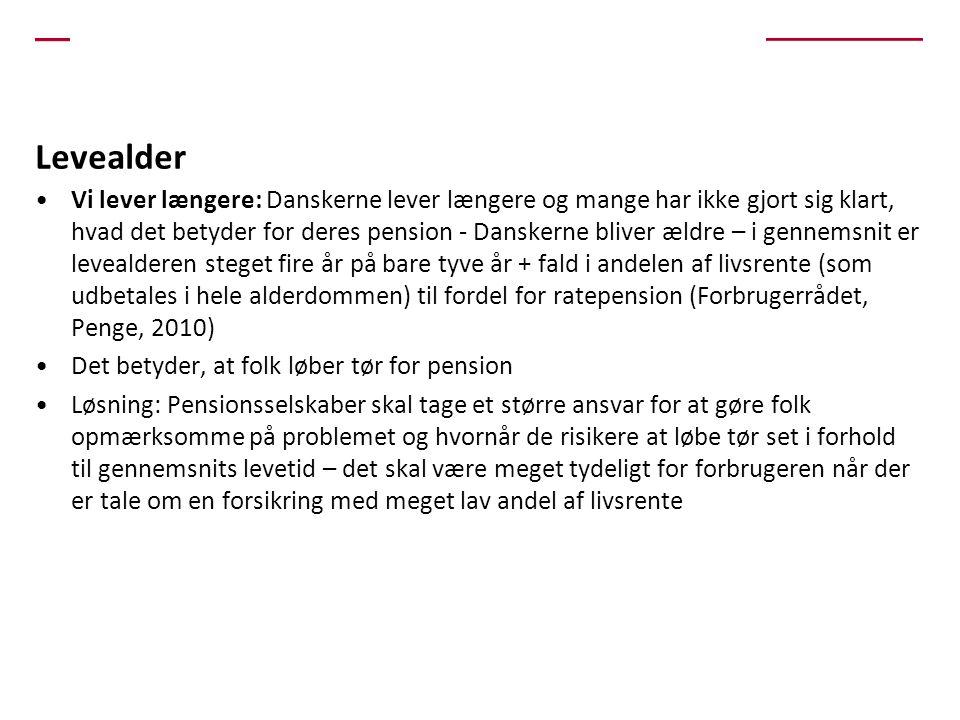 Levealder •Vi lever længere: Danskerne lever længere og mange har ikke gjort sig klart, hvad det betyder for deres pension - Danskerne bliver ældre – i gennemsnit er levealderen steget fire år på bare tyve år + fald i andelen af livsrente (som udbetales i hele alderdommen) til fordel for ratepension (Forbrugerrådet, Penge, 2010) •Det betyder, at folk løber tør for pension •Løsning: Pensionsselskaber skal tage et større ansvar for at gøre folk opmærksomme på problemet og hvornår de risikere at løbe tør set i forhold til gennemsnits levetid – det skal være meget tydeligt for forbrugeren når der er tale om en forsikring med meget lav andel af livsrente