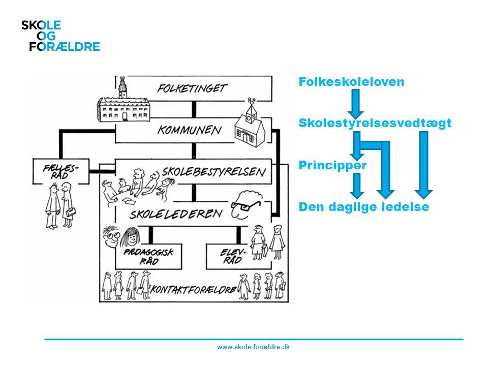 Folkeskoleloven Skolestyrelsesvedtægt Principper Den daglige ledelse www.skole-forældre.dk