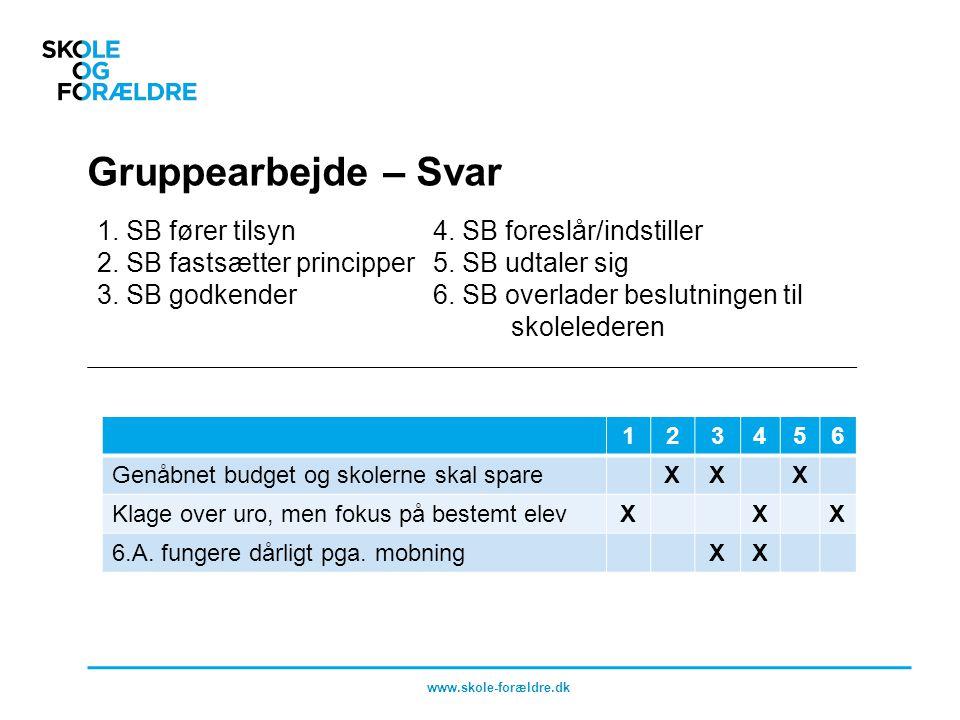 Gruppearbejde – Svar www.skole-forældre.dk 123456 Genåbnet budget og skolerne skal spareXXX Klage over uro, men fokus på bestemt elevXXX 6.A.