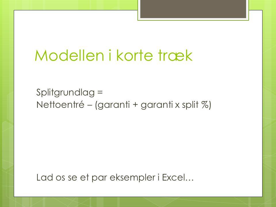 Modellen i korte træk Splitgrundlag = Nettoentré – (garanti + garanti x split %) Lad os se et par eksempler i Excel…