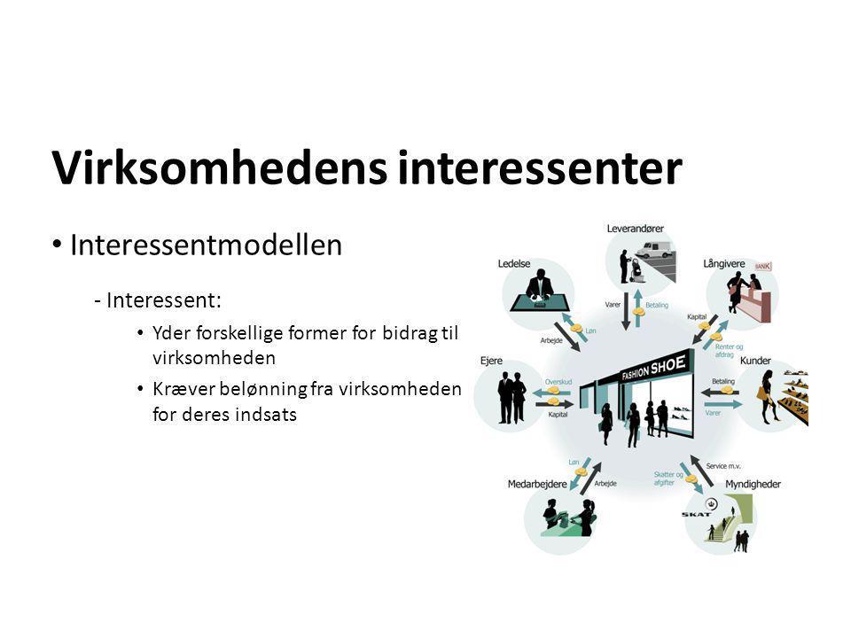 Virksomhedens interessenter • Interessentmodellen - Interessent: • Yder forskellige former for bidrag til virksomheden • Kræver belønning fra virksomh