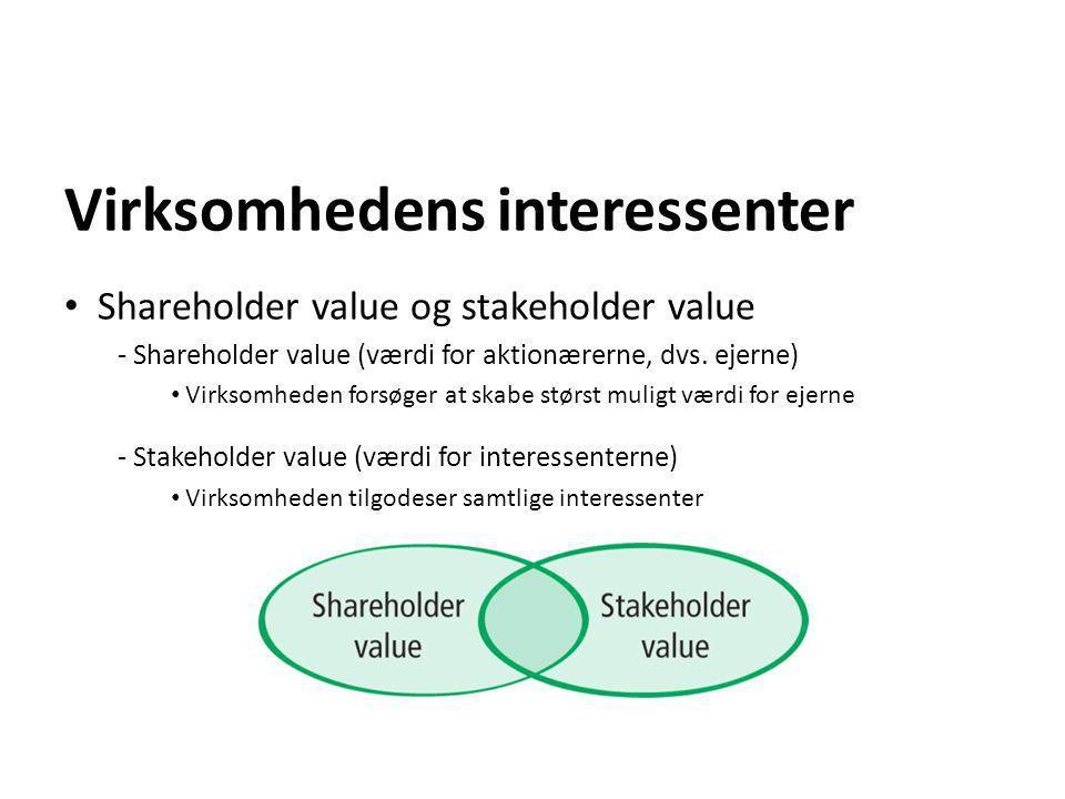 Virksomhedens interessenter • Shareholder value og stakeholder value - Shareholder value (værdi for aktionærerne, dvs. ejerne) • Virksomheden forsøger