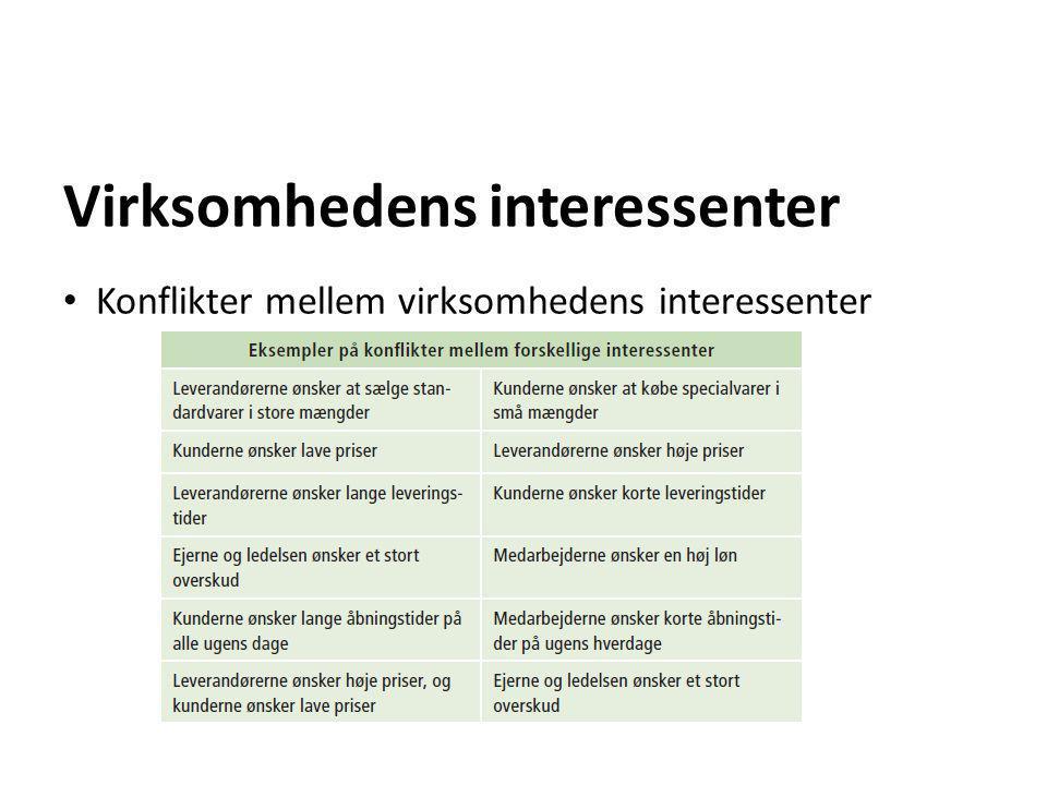 Virksomhedens interessenter • Konflikter mellem virksomhedens interessenter