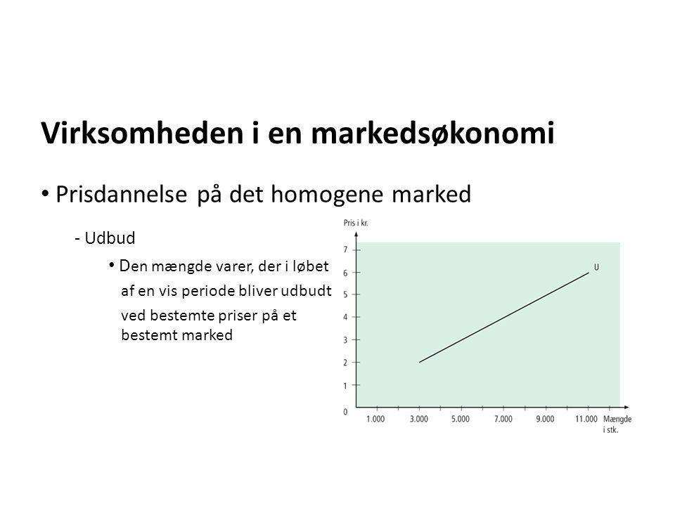 Virksomheden i en markedsøkonomi - Udbud • D en mængde varer, der i løbet af en vis periode bliver udbudt ved bestemte priser på et bestemt marked • P